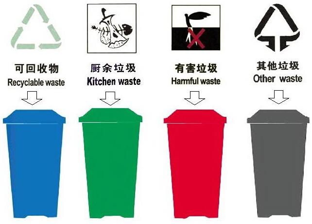 三问城市垃圾分类 15年垃圾分类之路收获几何